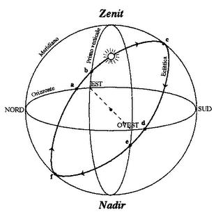 Meridiano_Zenith